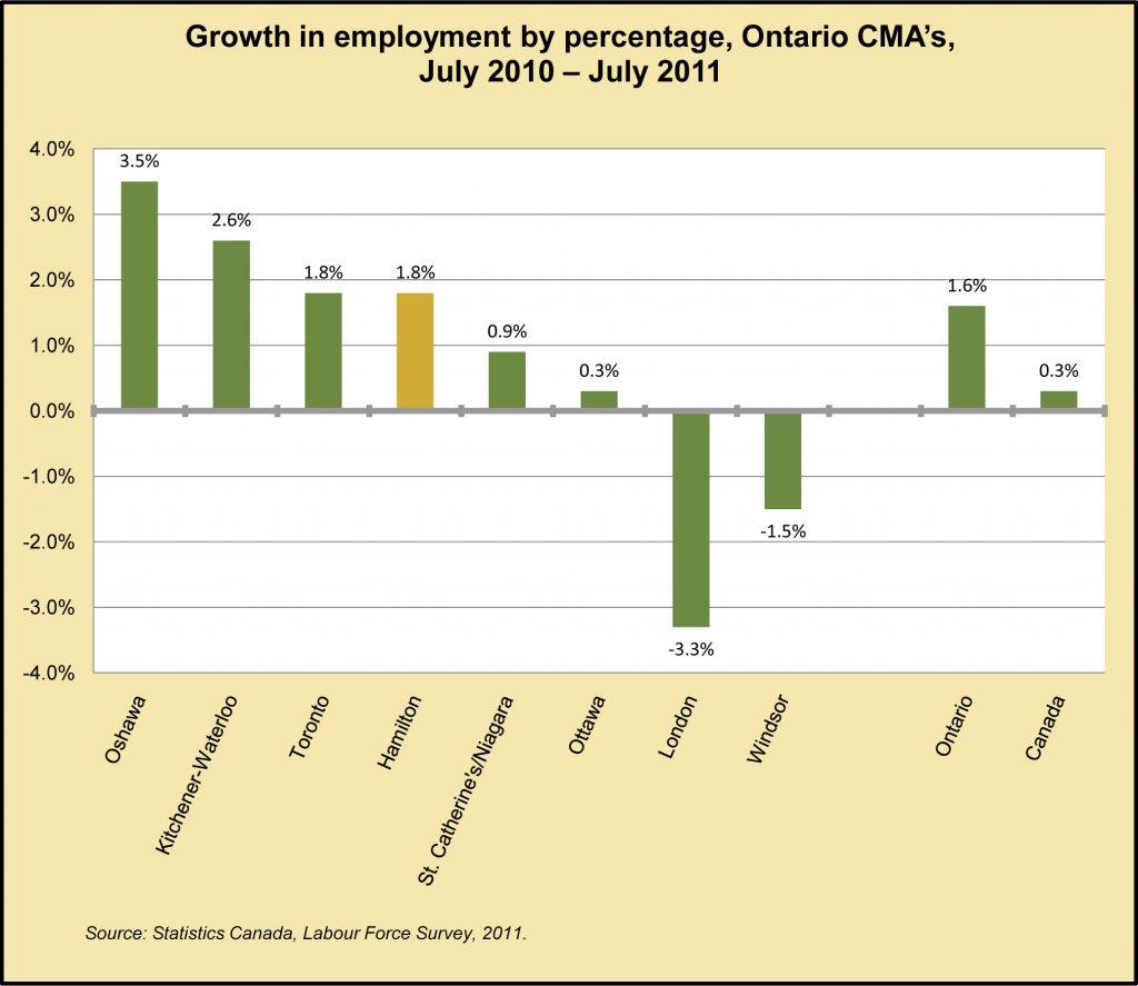 Graph_economy1