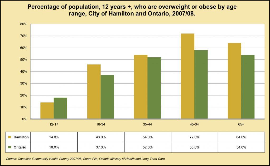 Graph_health2