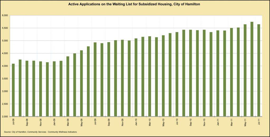 Graph_housing2